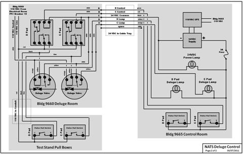 nats deluge control wiring schematic